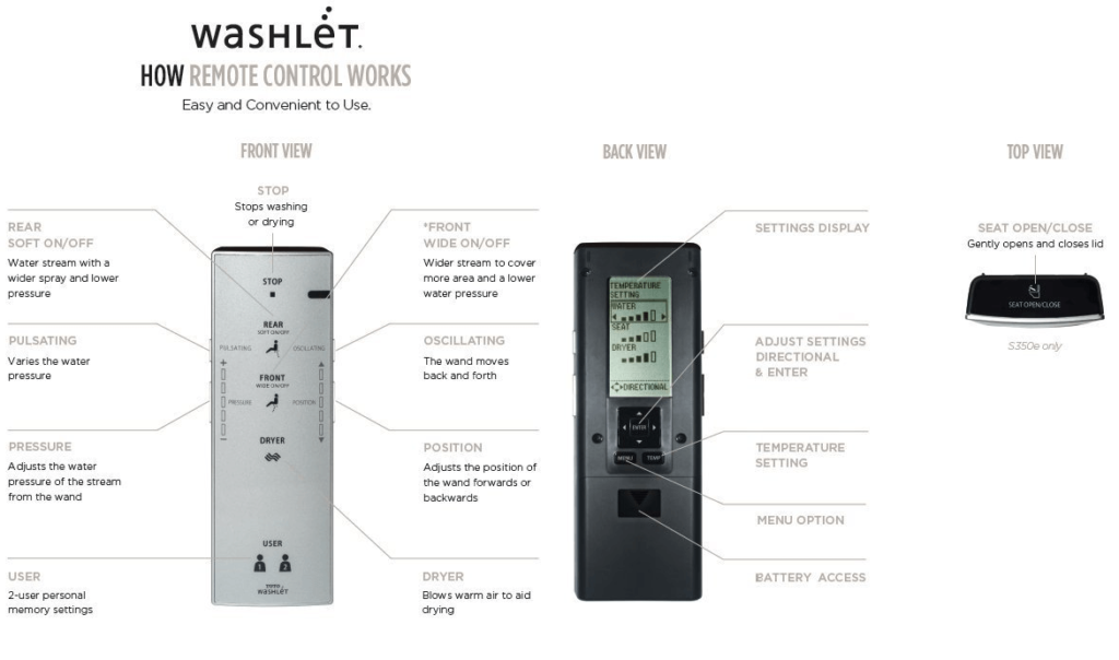 toto washlet-s350e-review remote